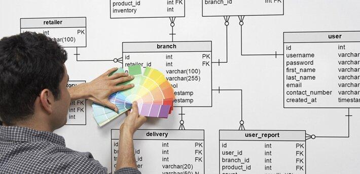 Aturan dan Teknik dalam Melakukan Normalisasi Data