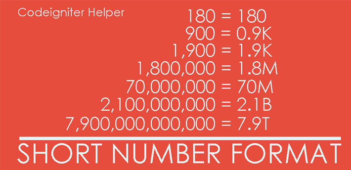Membuat Helper Short Number Format Pada Codeigniter